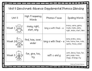 Benchmark Advance First Grade Unit 5 Supplemental Phonics, HFW and Spelling