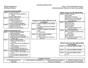 Benchmark Advance First Grade Unit 6 - Assessing Academic Goals