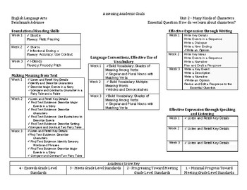 Benchmark Advance First Grade - Unit & Assessment Outlines