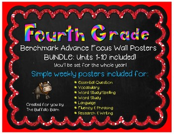 Benchmark Advance Focus Wall Posters for FOURTH Grade (California)