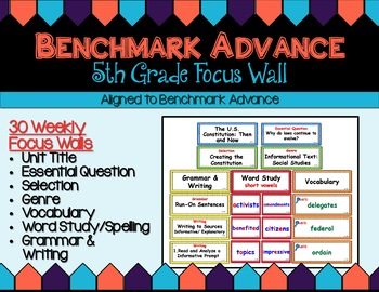 Benchmark Advance Fifth Grade Focus Wall - Units 1 - 10 (B.A. Companion)