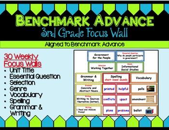 Benchmark Advance Focus Wall for Third Grade
