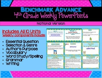 Benchmark Advance Fourth Grade PowerPoint (National)