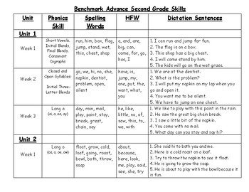 Benchmark Advance Grade 2 Skills list with dictation sentences