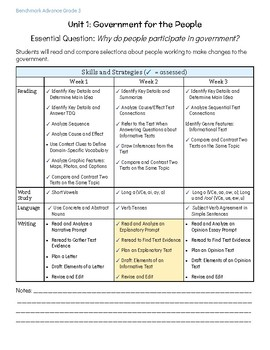 Benchmark Advance Grade 3 Standards Checklist / Scope and Sequence Units 1-10