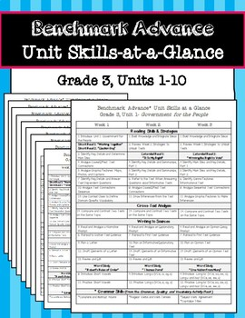 Benchmark Advance Grade 3 Unit Skills-at-a-Glance