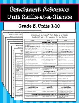 Benchmark Advance Grade 3 Unit Skills-at-a-Glance