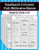 Benchmark Advance Grade 3 Unit Skills -at-a-Glance