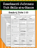 Benchmark Advance Grade 4 Unit Skills-at-a-Glance