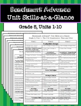 Benchmark Advance Grade 5 Unit Skills-at-a-Glance