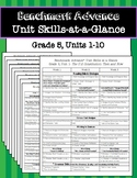Benchmark Advance Grade 5 Unit Skills-at-a-Glance