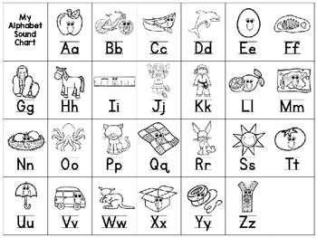 3h. Benchmark Advance Homework Folder Alphabet Frieze Chart/Fluency Chart