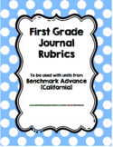 Benchmark Advance Journal RUBRIC (California)