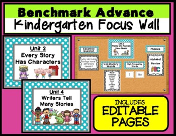 Benchmark Advance Kindergarten Focus Wall Posters - Units 1-10