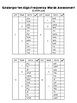 Benchmark Advance Kindergarten High Frequency & Spelling Assessments