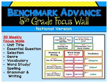Benchmark Advance -Out of CA Users- Fifth Grade Focus Wall - Units 1 - 10