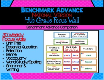 Benchmark Advance -Out of CA Users- Focus Wall for Fourth Grade Units 1 - 10
