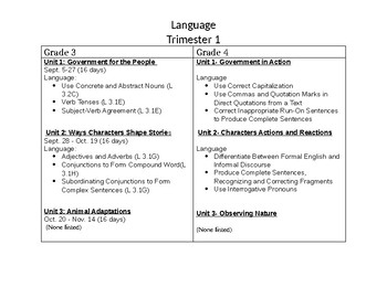 Benchmark Advance Planning Guide LANGUAGE-First Trimester