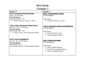 Benchmark Advance Planning Guide WORD STUDY-First Trimester