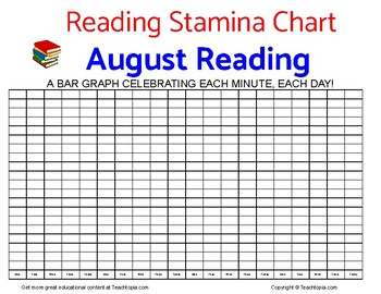Benchmark Advance Reading Stamina Charts (All Year)