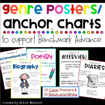 Benchmark Advance Resource - Genre Posters