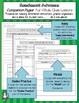 Benchmark Advance Texts for Close Reading Companion Pages * Grade 5, Unit 1