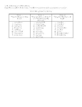 Benchmark Advance Third Grade Word Study/Spelling Words