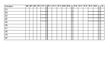 Benchmark Advance Unit 10 Weekly Assessments Grade Sheets