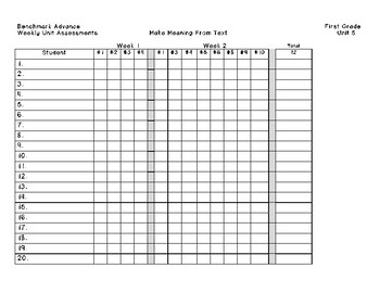 Benchmark Advance Unit 5 Weekly Assessment Grade Sheets