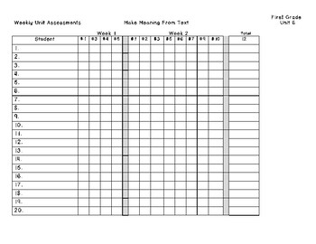 Benchmark Advance Unit 6 Weekly Assessment Grade Sheets