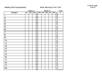Benchmark Advance Unit 8 & Unit 9 Weekly Assessment Grade Sheets
