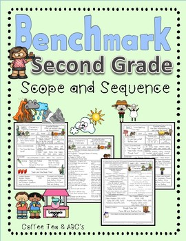 Benchmark Advance Unit Planner Second Grade