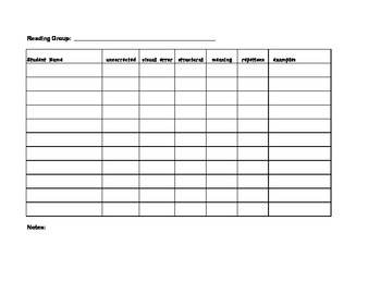 Benchmark Assessment Reading Group Student Tracker