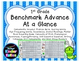 Benchmark At a Glance - Scope and Sequence (First Grade)