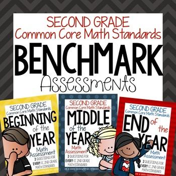 Benchmark Common Core Math Assessment BUNDLE