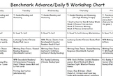 Benchmark/Daily 5 Workshop/Workstation Rotation Chart *EDITABLE*