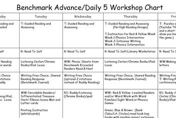 Benchmark/Daily 5 Workshop/Workstation Rotation Chart *EDITABLE*