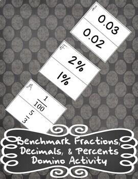 Benchmark Domino Activity