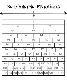 Benchmark Fraction Chart by Judy Hopf | Teachers Pay Teachers