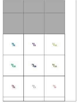 Benchmark Fraction Memory