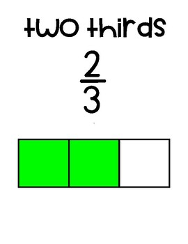 Benchmark Fraction Posters