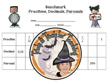Benchmark Fractions Decimals Percents Chart with Answer KEY