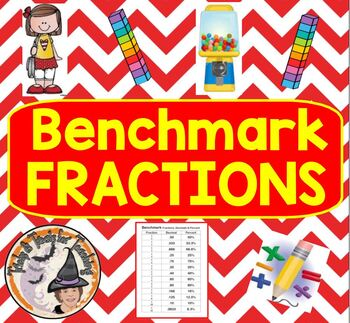 Benchmark Fractions Decimals Percents Conversions Reference Chart