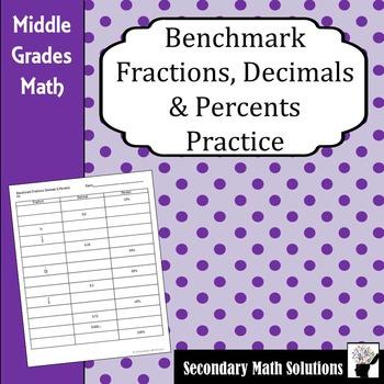 Benchmark Fractions, Decimals and Percents Practice