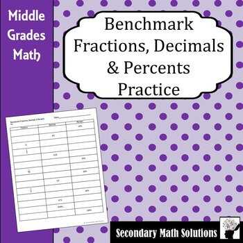 Benchmark Fractions, Decimals and Percents Practice  (6.4F)