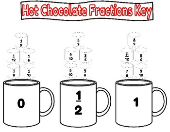 Benchmark Fractions Hot Chocolate Cut and Paste