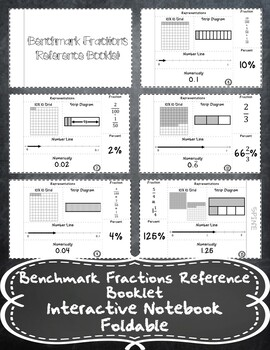 Benchmark Fractions and Percents INB TEKS 6.4F