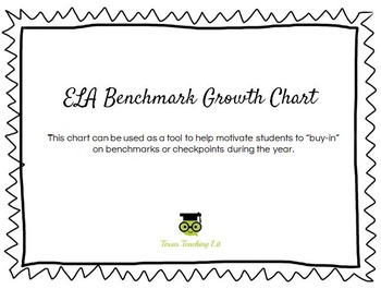 Benchmark Goals and Growth Chart