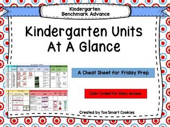 original 3417732 1 - Kindergarten Scope And Sequence