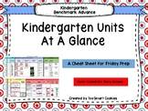 Benchmark Advance Kindergarten Scope & Sequence For Units